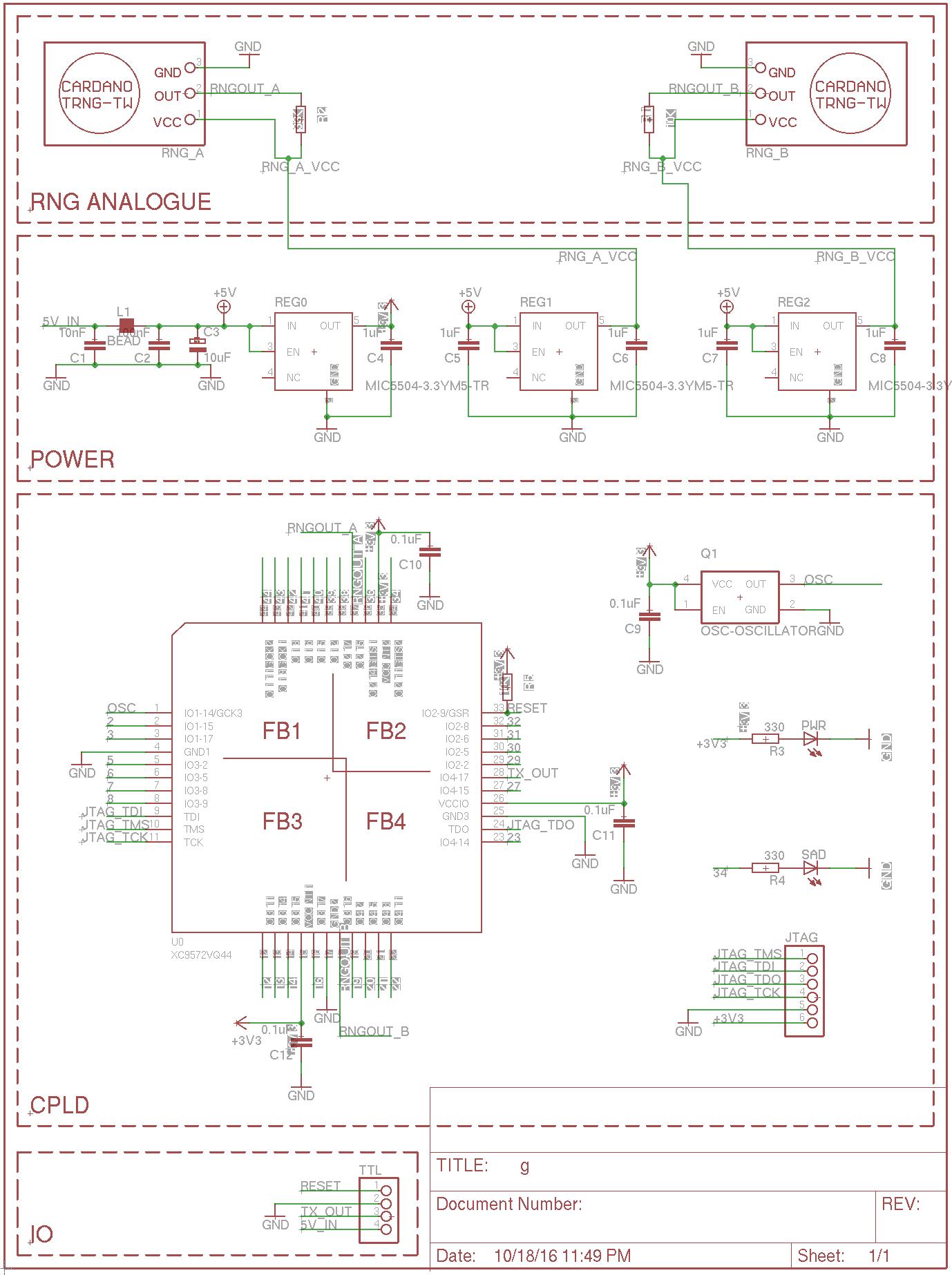 No Such Labs F G Block Diagram Trng Tw Schematic